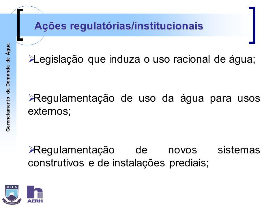 Gerenciamento da Demanda de Água Ações regulatórias/institucionais Legislação que induza o uso racional de água; Regulamentação de uso da água para us
