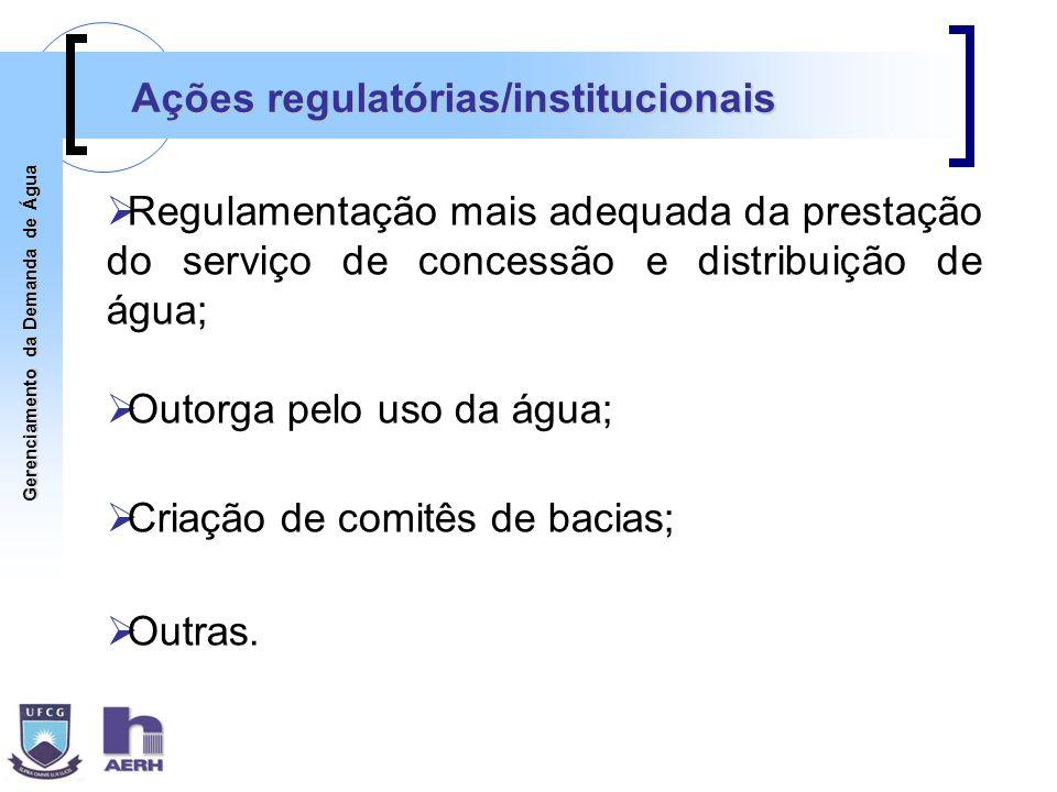 Gerenciamento da Demanda de Água Ações regulatórias/institucionais Regulamentação mais adequada da prestação do serviço de concessão e distribuição de