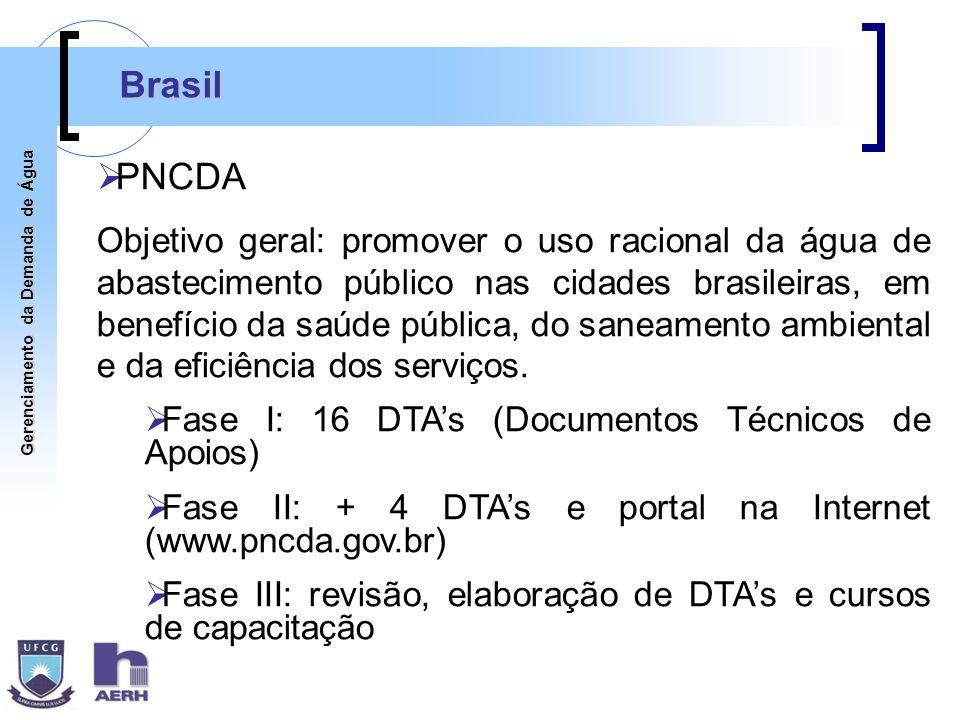 Gerenciamento da Demanda de Água Brasil PNCDA Objetivo geral: promover o uso racional da água de abastecimento público nas cidades brasileiras, em ben