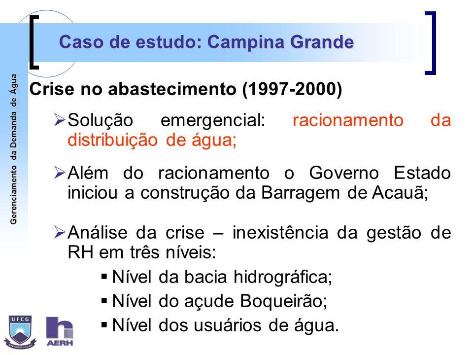 Gerenciamento da Demanda de Água Caso de estudo: Campina Grande Crise no abastecimento (1997-2000) Solução emergencial: racionamento da distribuição d
