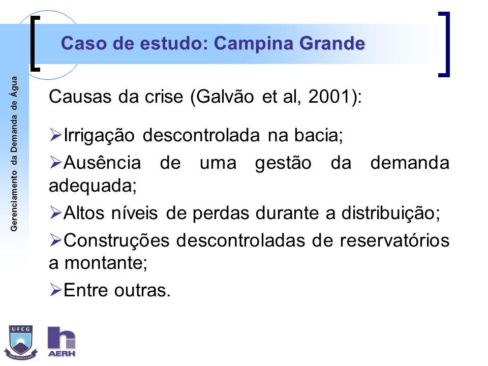 Gerenciamento da Demanda de Água Causas da crise (Galvão et al, 2001): Irrigação descontrolada na bacia; Ausência de uma gestão da demanda adequada; A
