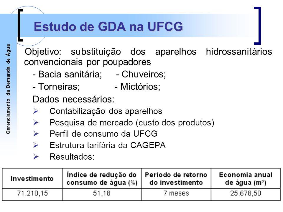 Gerenciamento da Demanda de Água Estudo de GDA na UFCG Objetivo: substituição dos aparelhos hidrossanitários convencionais por poupadores - Bacia sani