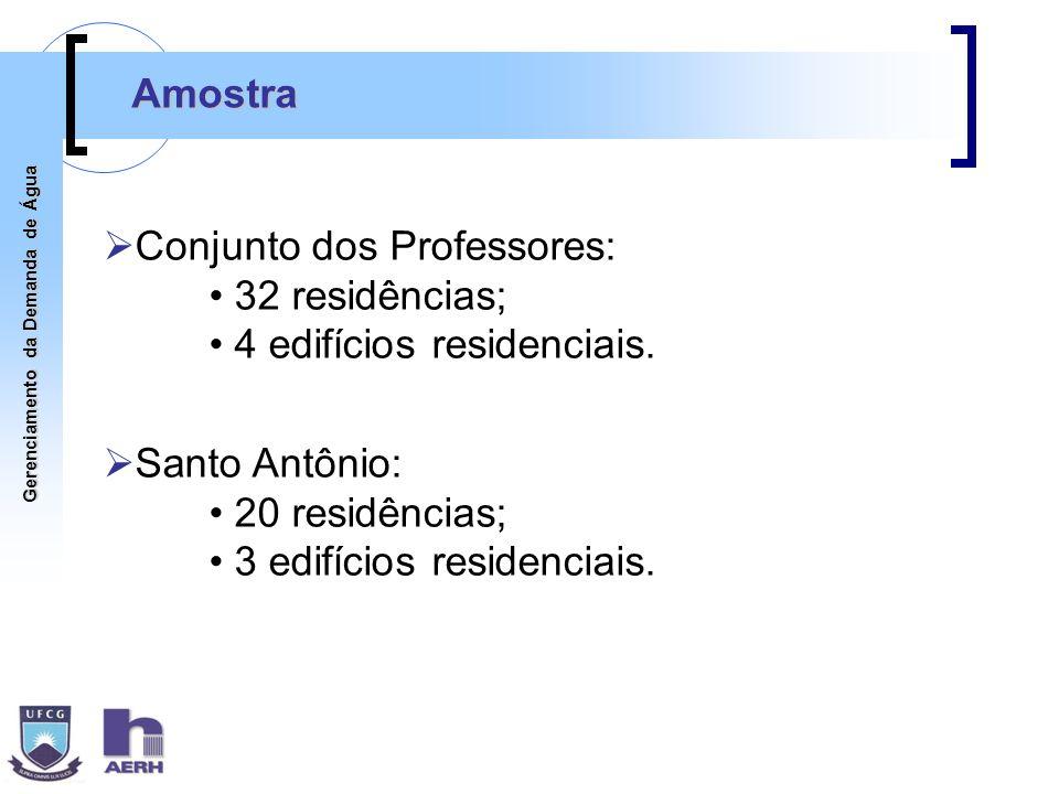 Gerenciamento da Demanda de Água Amostra Conjunto dos Professores: 32 residências; 4 edifícios residenciais. Santo Antônio: 20 residências; 3 edifício