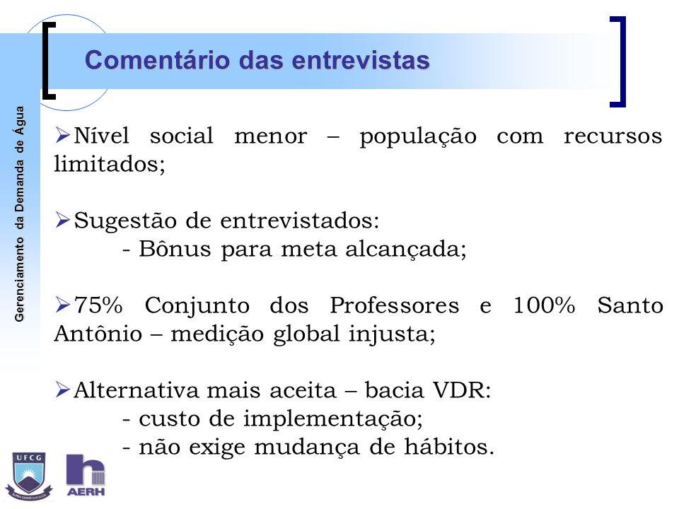 Gerenciamento da Demanda de Água Comentário das entrevistas Nível social menor – população com recursos limitados; Sugestão de entrevistados: - Bônus