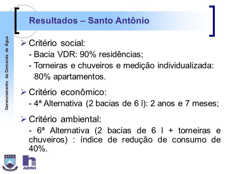 Gerenciamento da Demanda de Água Resultados – Santo Antônio Critério social: - Bacia VDR: 90% residências; - Torneiras e chuveiros e medição individua