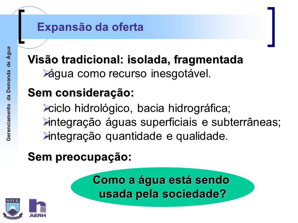 Gerenciamento da Demanda de Água Entrevistas domiciliares Objetivo: - conhecimento da população em relação à crise; - aceitabilidade – alternativas tecnológicas.