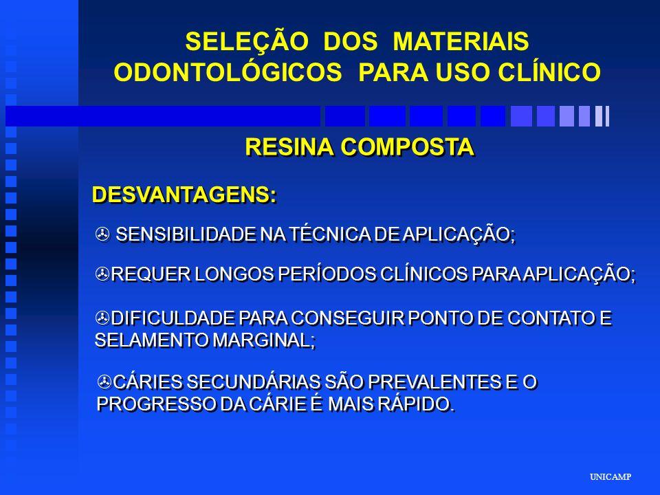UNICAMP SELEÇÃO DOS MATERIAIS ODONTOLÓGICOS PARA USO CLÍNICO RESINA COMPOSTA DESVANTAGENS: > SENSIBILIDADE NA TÉCNICA DE APLICAÇÃO; >REQUER LONGOS PER