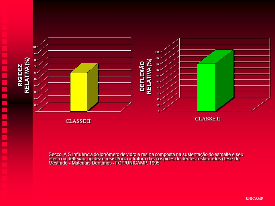 UNICAMP Shimada, Kondo, Tagami.General caracterisstics and clinical features of luting cemnets.