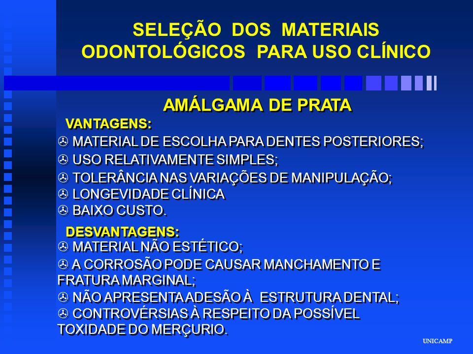 UNICAMP SELEÇÃO DOS MATERIAIS ODONTOLÓGICOS PARA USO CLÍNICO PORCELANA VANTAGENS: DESVANTAGENS: > COR; > PROPORCIONA SAÚDE PERIODONTAL; > RESISTÊNCIA À ABRASÃO.