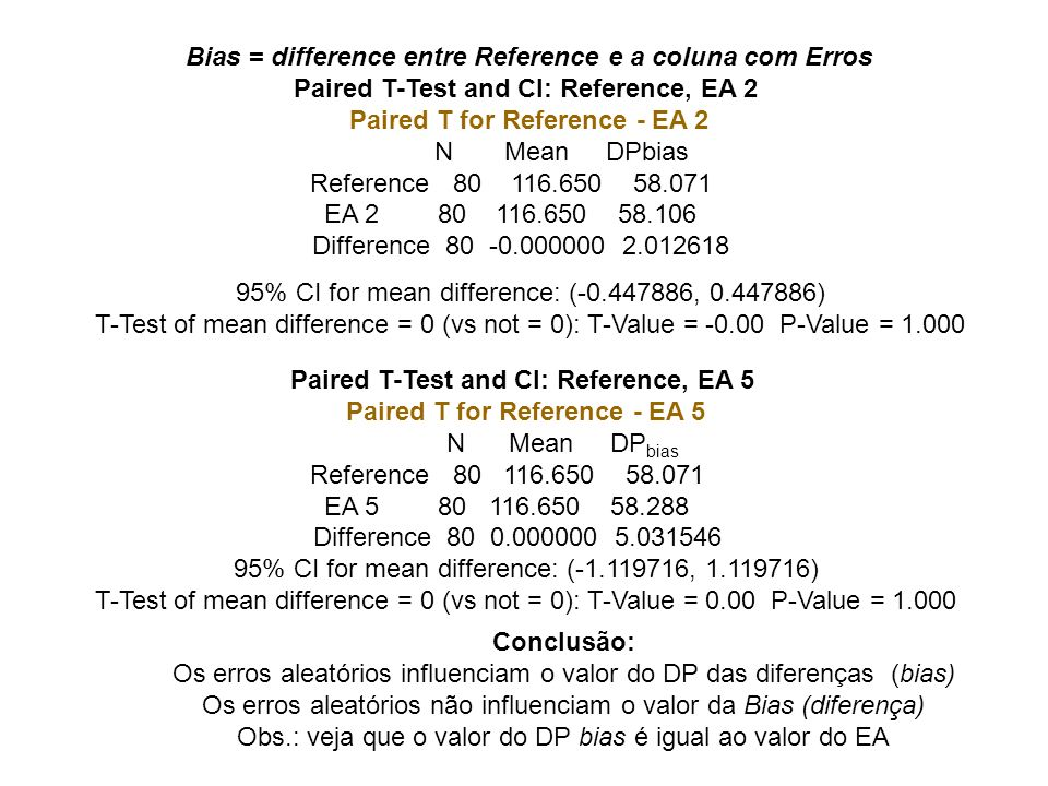 Conclusão: Os erros aleatórios influenciam o valor do DP das diferenças (bias) Os erros aleatórios não influenciam o valor da Bias (diferença) Obs.: veja que o valor do DP bias é igual ao valor do EA Bias = difference entre Reference e a coluna com Erros Paired T-Test and CI: Reference, EA 2 Paired T for Reference - EA 2 N Mean DPbias Reference 80 116.650 58.071 EA 2 80 116.650 58.106 Difference 80 -0.000000 2.012618 95% CI for mean difference: (-0.447886, 0.447886) T-Test of mean difference = 0 (vs not = 0): T-Value = -0.00 P-Value = 1.000 Paired T-Test and CI: Reference, EA 5 Paired T for Reference - EA 5 N Mean DP bias Reference 80 116.650 58.071 EA 5 80 116.650 58.288 Difference 80 0.000000 5.031546 95% CI for mean difference: (-1.119716, 1.119716) T-Test of mean difference = 0 (vs not = 0): T-Value = 0.00 P-Value = 1.000