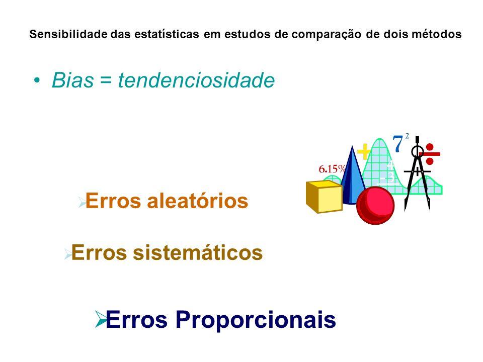Erros aleatórios Erros sistemáticos Erros Proporcionais Bias = tendenciosidade Sensibilidade das estatísticas em estudos de comparação de dois métodos
