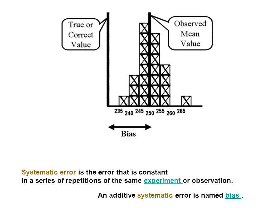 ERRO TOTAL = SOMA DOS DOIS ERROS: o aleatório e o sistemático (o sistemático é a soma da bias mais o erro constante)