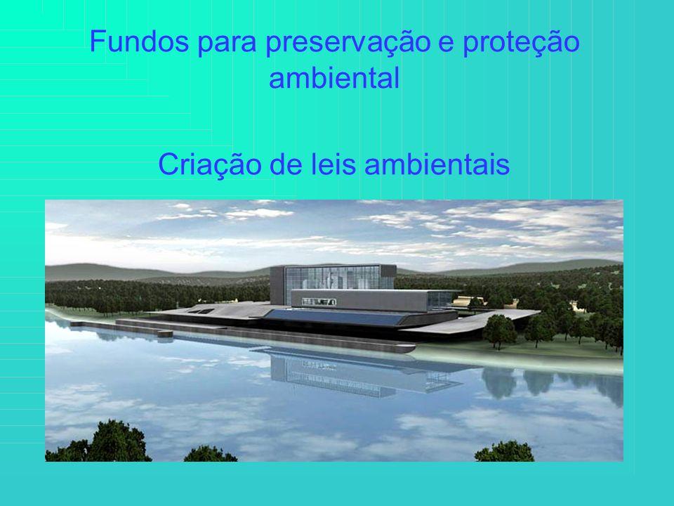 Fundos para preservação e proteção ambiental Criação de leis ambientais