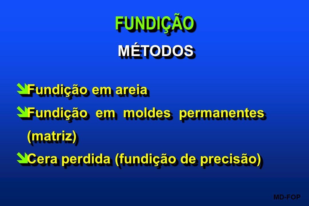 ELIMINAÇÃO DA CERA îRemoção da base do cadinho (térmica); îRemoção da base do cadinho, anel e aro de borracha (higroscópica); îCarbonização da cera (mono e dióxido de carbono); Expansão térmica (650 o C); Expansão higroscópica (468 o C).
