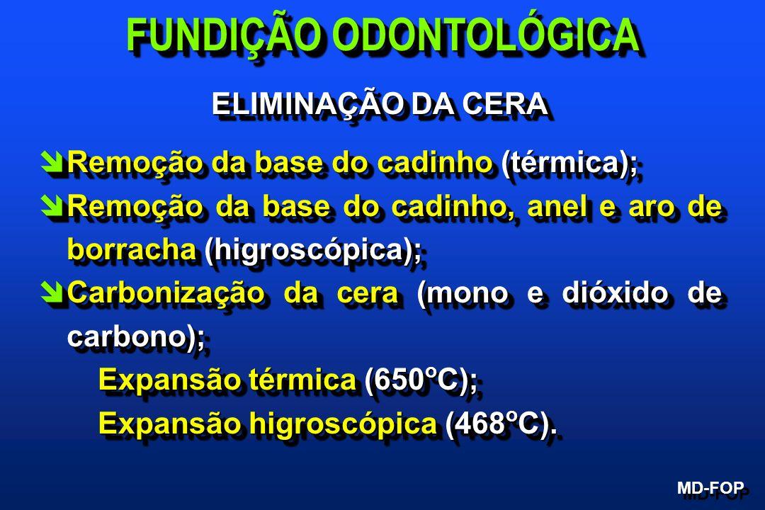 ELIMINAÇÃO DA CERA îRemoção da base do cadinho (térmica); îRemoção da base do cadinho, anel e aro de borracha (higroscópica); îCarbonização da cera (m