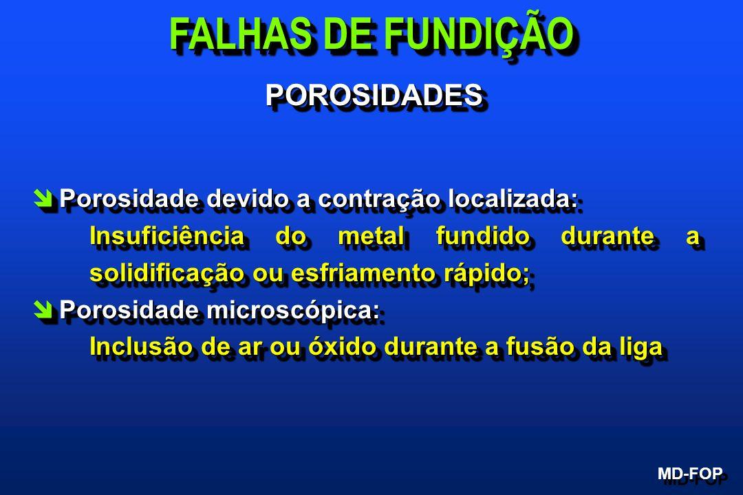 POROSIDADESPOROSIDADES îPorosidade devido a contração localizada: Insuficiência do metal fundido durante a solidificação ou esfriamento rápido; îPoros