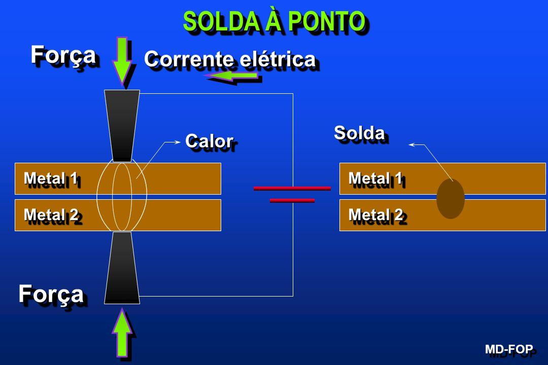 SOLDA À PONTO MD-FOP Metal 1 Metal 2 ForçaForça ForçaForça Corrente elétrica CalorCalor Metal 1 Metal 2 SoldaSolda