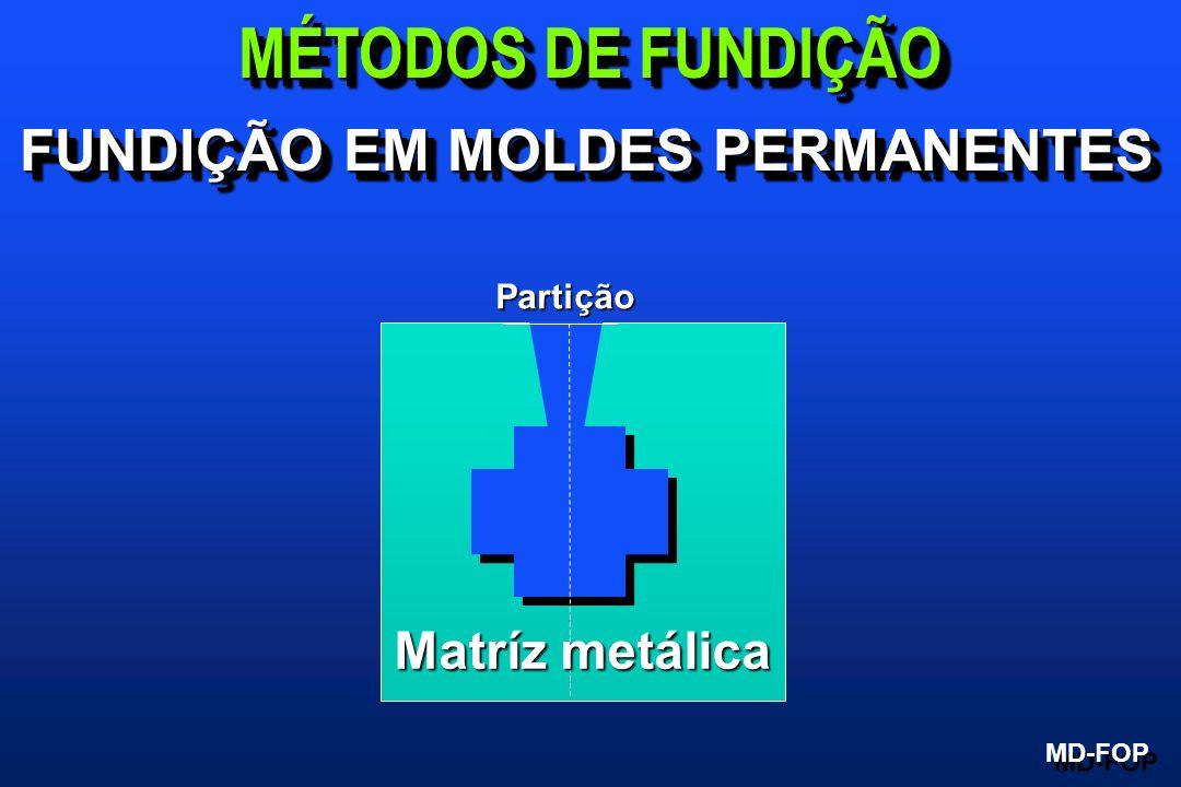 MÉTODOS DE FUNDIÇÃO MD-FOP FUNDIÇÃO EM MOLDES PERMANENTES Matríz metálica Partição