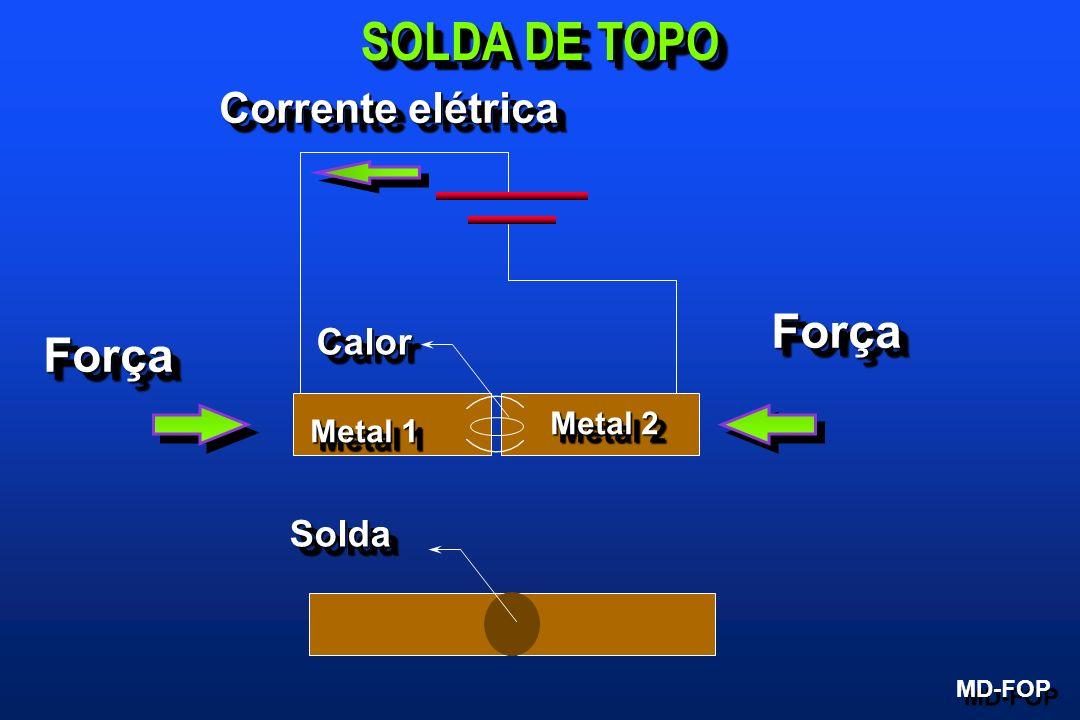 SOLDA DE TOPO MD-FOP ForçaForça ForçaForça Corrente elétrica CalorCalor Metal 1 Metal 2 SoldaSolda