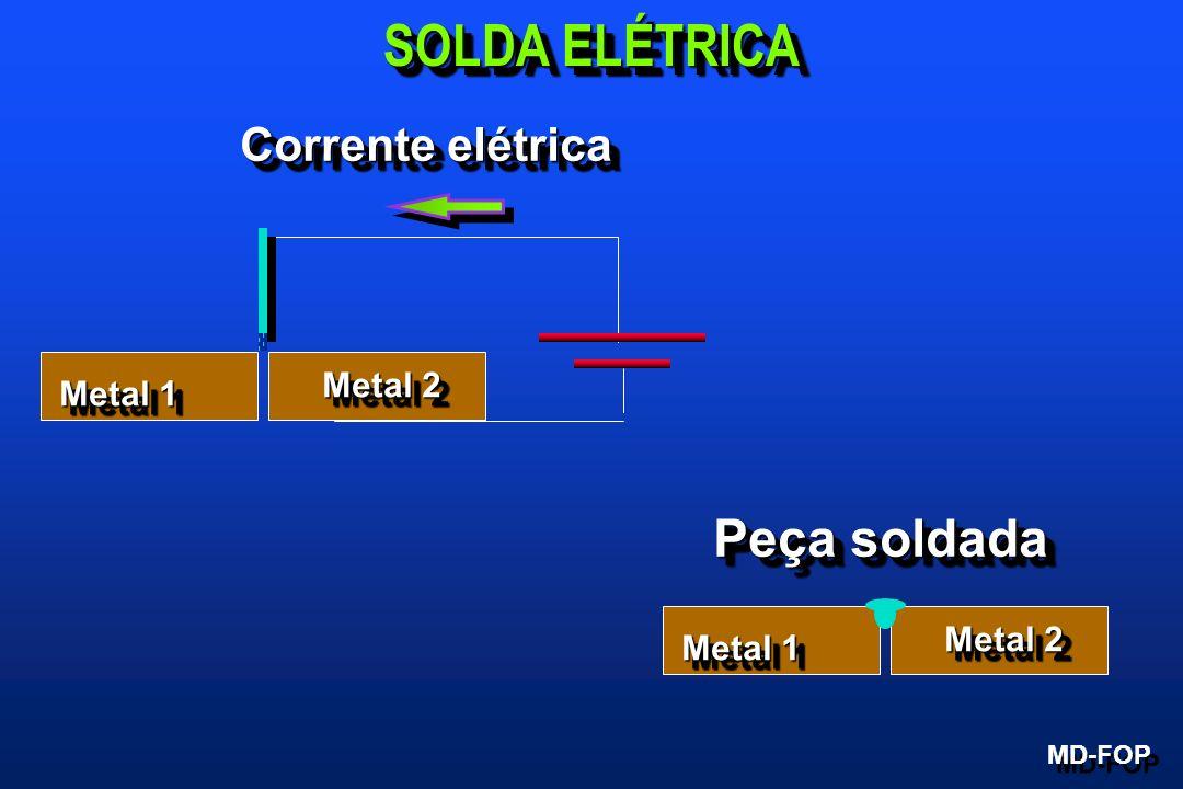 SOLDA ELÉTRICA MD-FOP Corrente elétrica Metal 1 Metal 2 Metal 1 Metal 2 Peça soldada