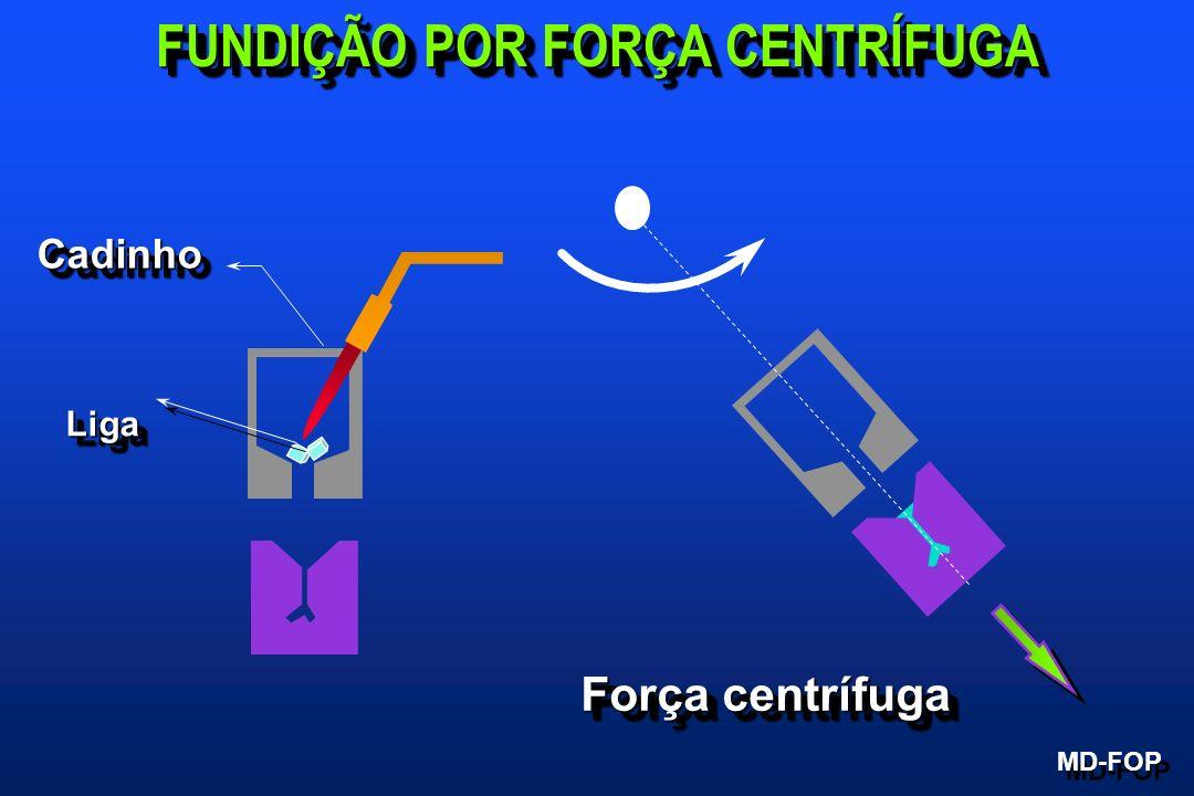 FUNDIÇÃO POR FORÇA CENTRÍFUGA MD-FOP LigaLiga CadinhoCadinho Força centrífuga