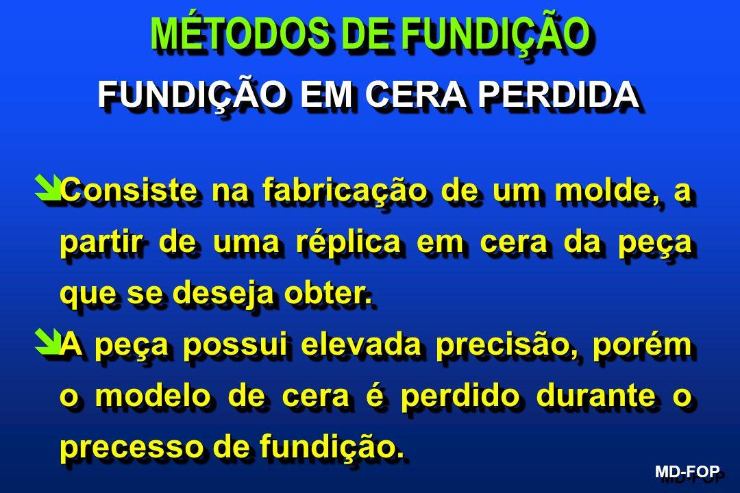 MÉTODOS DE FUNDIÇÃO MD-FOP FUNDIÇÃO EM CERA PERDIDA Objeto de cera cera RevestimentoRevestimento