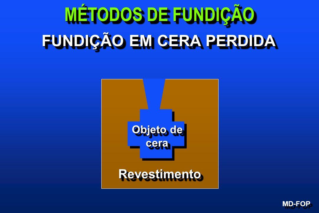 î Foto do anel com preparado para ser revestido FUNDIÇÃO ODONTOLÓGICA MD-FOP FABRICAÇÃO DO MODELO