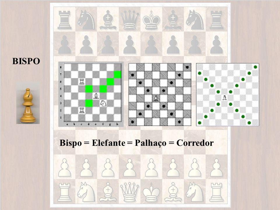 Bispo = Elefante = Palhaço = Corredor BISPO