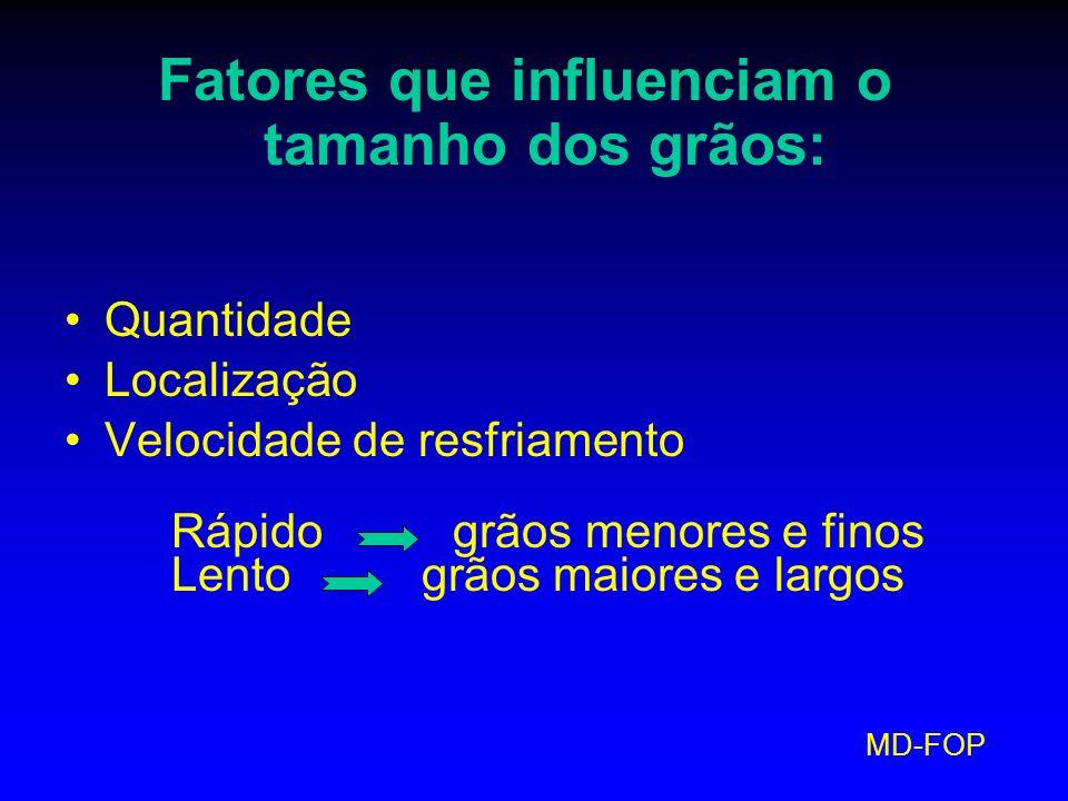 MD-FOP Fatores que influenciam o tamanho dos grãos: Quantidade Localização Velocidade de resfriamento Rápido grãos menores e finos Lento grãos maiores