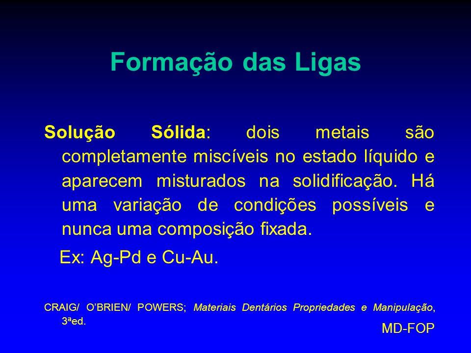 MD-FOP Formação das Ligas Solução Sólida: dois metais são completamente miscíveis no estado líquido e aparecem misturados na solidificação. Há uma var