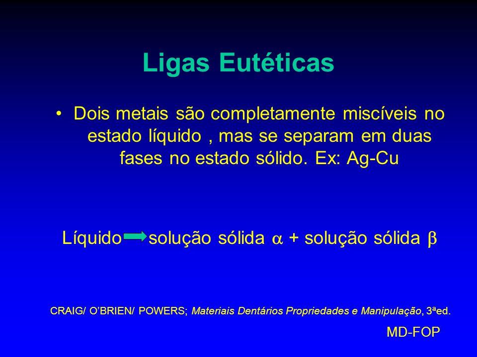 Ligas Eutéticas Dois metais são completamente miscíveis no estado líquido, mas se separam em duas fases no estado sólido. Ex: Ag-Cu Líquido solução só