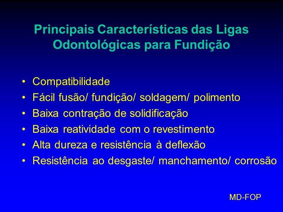 MD-FOP Principais Características das Ligas Odontológicas para Fundição Compatibilidade Fácil fusão/ fundição/ soldagem/ polimento Baixa contração de