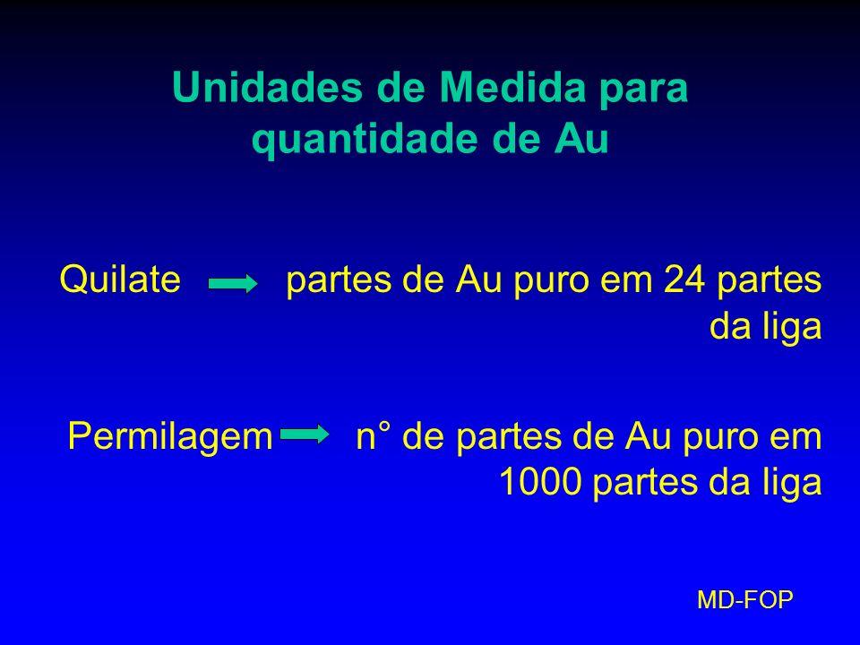 MD-FOP Unidades de Medida para quantidade de Au Quilate partes de Au puro em 24 partes da liga Permilagem n° de partes de Au puro em 1000 partes da li