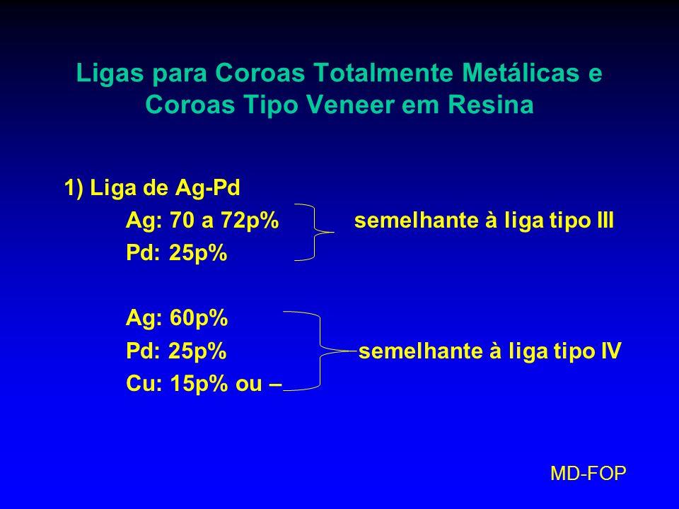MD-FOP Ligas para Coroas Totalmente Metálicas e Coroas Tipo Veneer em Resina 1) Liga de Ag-Pd Ag: 70 a 72p% semelhante à liga tipo III Pd: 25p% Ag: 60