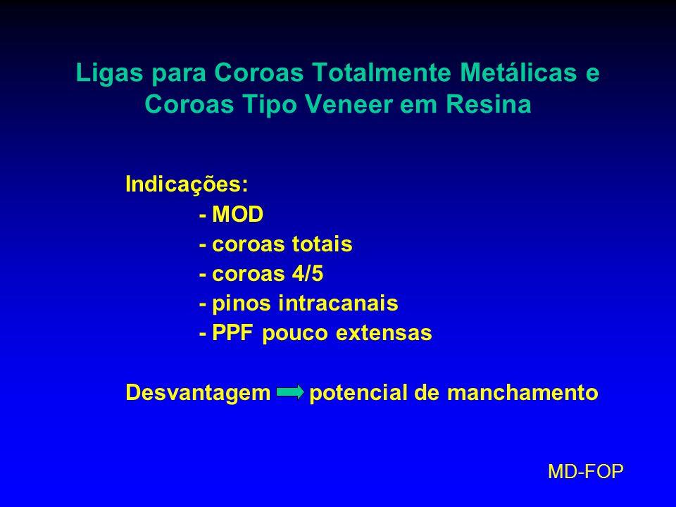MD-FOP Ligas para Coroas Totalmente Metálicas e Coroas Tipo Veneer em Resina Indicações: - MOD - coroas totais - coroas 4/5 - pinos intracanais - PPF