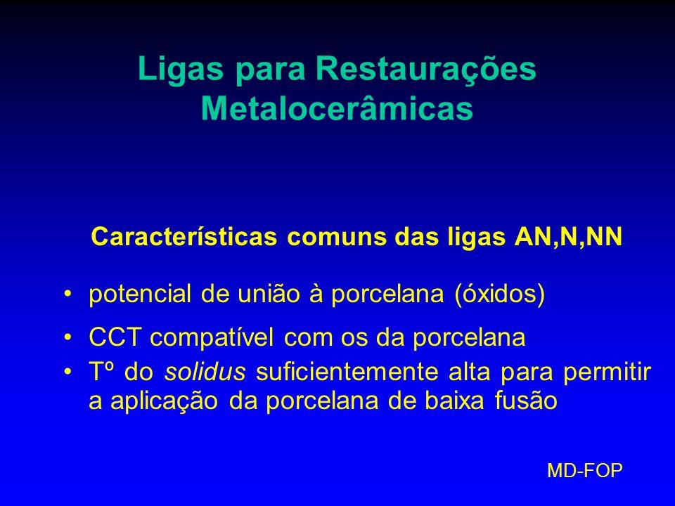 MD-FOP Ligas para Restaurações Metalocerâmicas Características comuns das ligas AN,N,NN potencial de união à porcelana (óxidos) CCT compatível com os