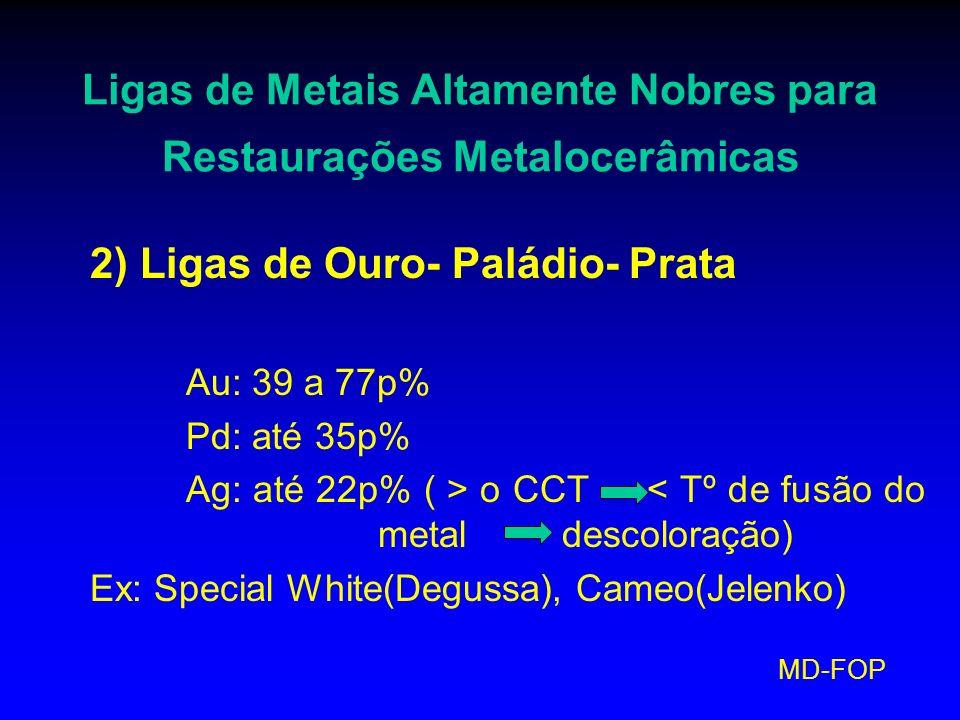 MD-FOP Ligas de Metais Altamente Nobres para Restaurações Metalocerâmicas 2) Ligas de Ouro- Paládio- Prata Au: 39 a 77p% Pd: até 35p% Ag: até 22p% ( >