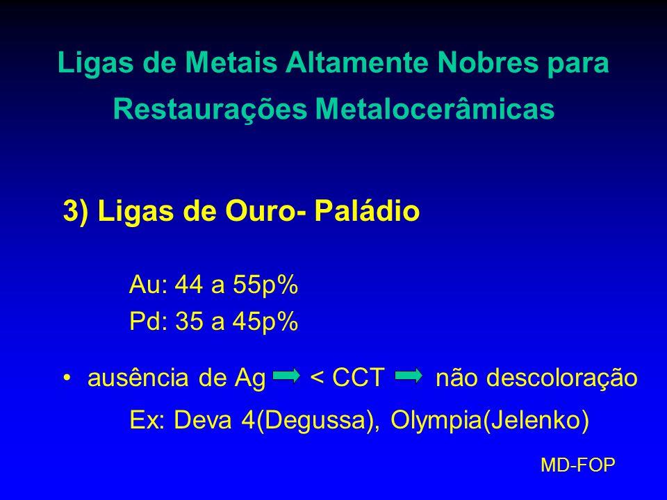 MD-FOP Ligas de Metais Altamente Nobres para Restaurações Metalocerâmicas 3) Ligas de Ouro- Paládio Au: 44 a 55p% Pd: 35 a 45p% ausência de Ag < CCT n