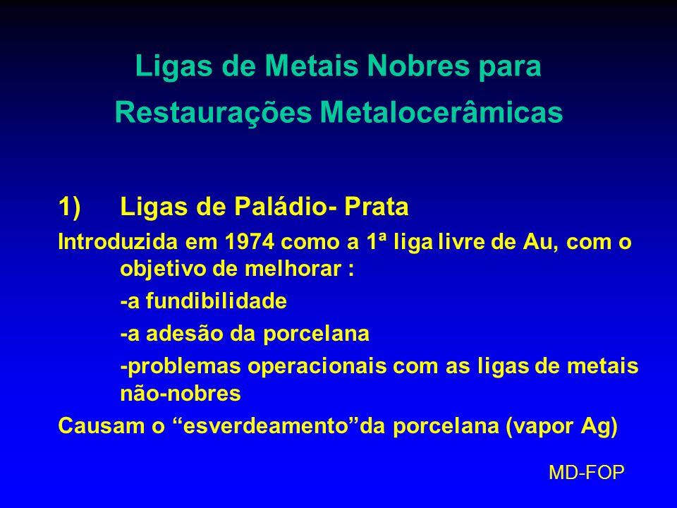 Ligas de Metais Nobres para Restaurações Metalocerâmicas 1)Ligas de Paládio- Prata Introduzida em 1974 como a 1ª liga livre de Au, com o objetivo de m