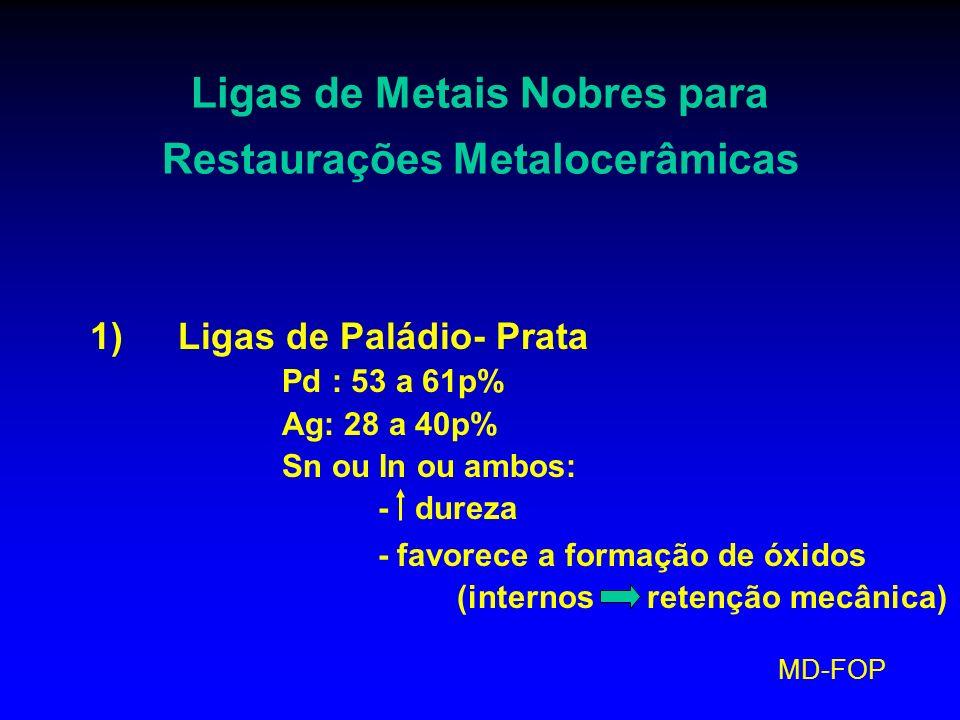 MD-FOP Ligas de Metais Nobres para Restaurações Metalocerâmicas 1)Ligas de Paládio- Prata Pd : 53 a 61p% Ag: 28 a 40p% Sn ou In ou ambos: - dureza - f