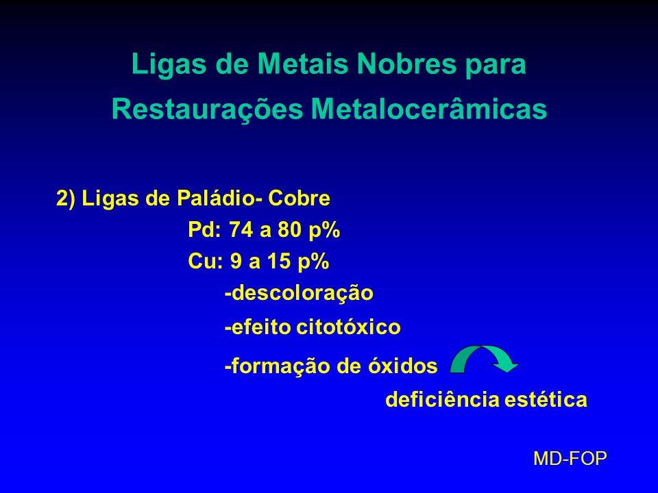MD-FOP Ligas de Metais Nobres para Restaurações Metalocerâmicas 2) Ligas de Paládio- Cobre Pd: 74 a 80 p% Cu: 9 a 15 p% -descoloração -efeito citotóxi