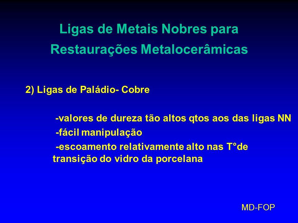 MD-FOP Ligas de Metais Nobres para Restaurações Metalocerâmicas 2) Ligas de Paládio- Cobre -valores de dureza tão altos qtos aos das ligas NN -fácil m