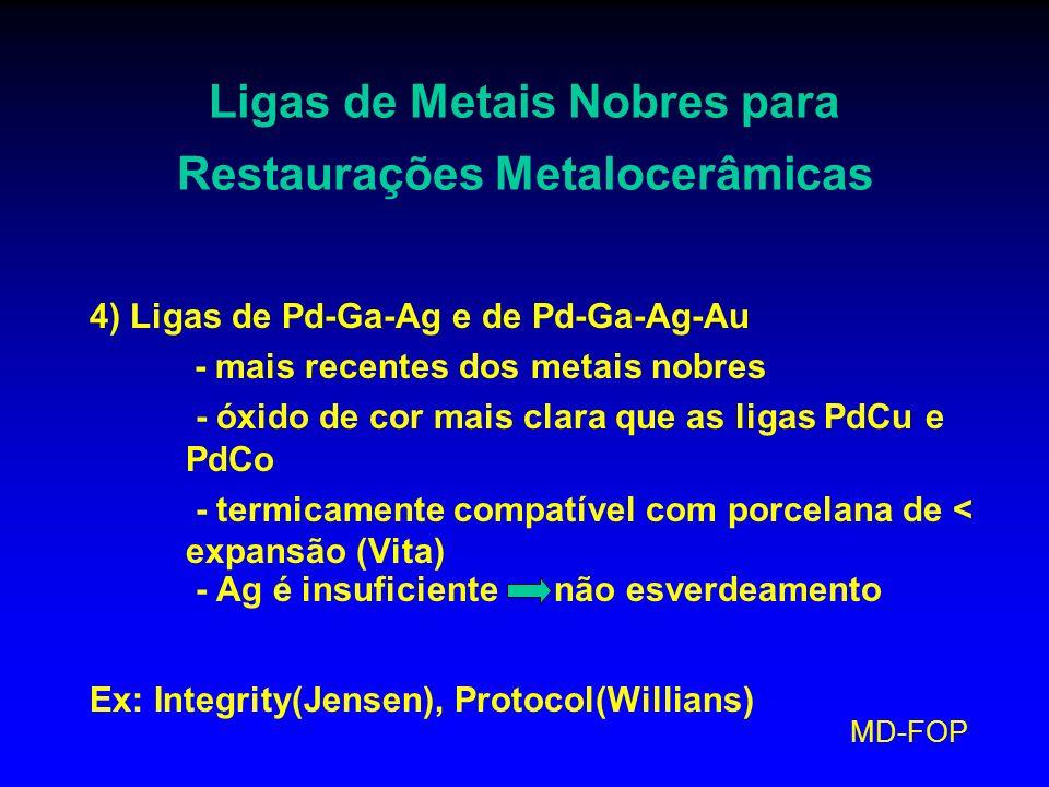 MD-FOP Ligas de Metais Nobres para Restaurações Metalocerâmicas 4) Ligas de Pd-Ga-Ag e de Pd-Ga-Ag-Au - mais recentes dos metais nobres - óxido de cor
