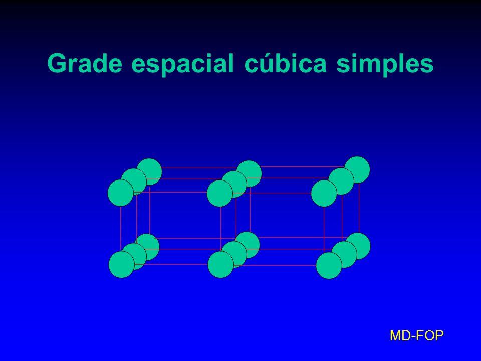MD-FOP Grade espacial cúbica simples