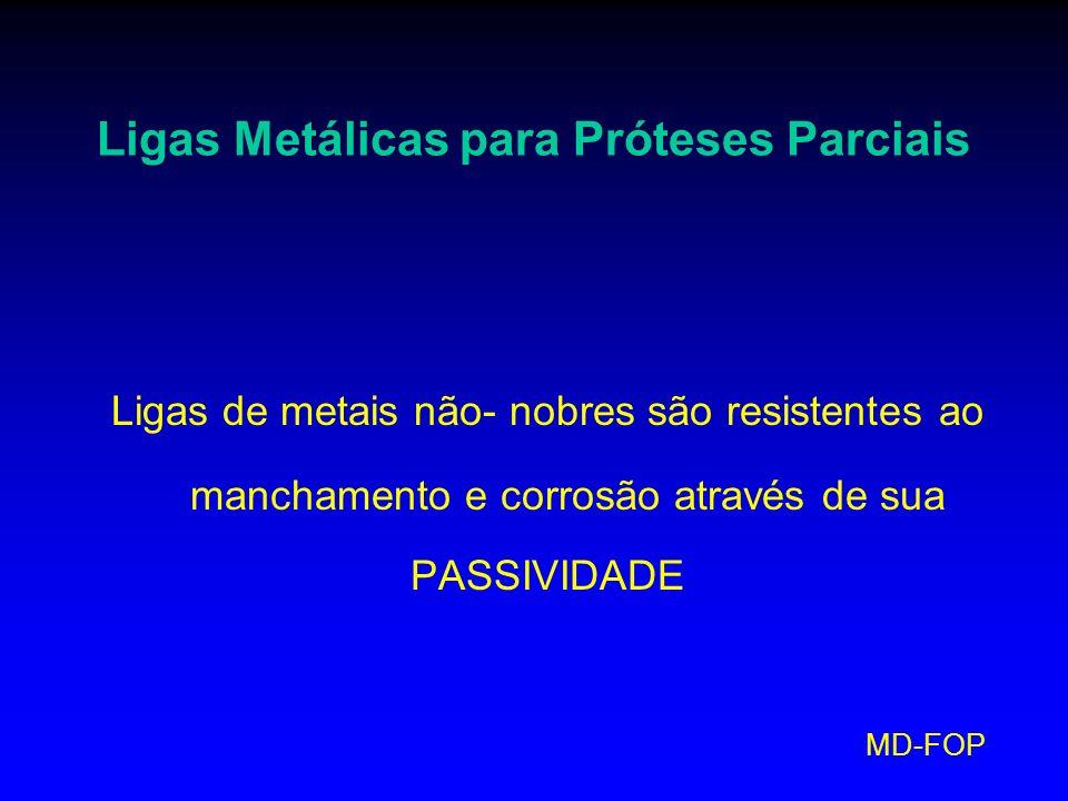 MD-FOP Ligas Metálicas para Próteses Parciais Ligas de metais não- nobres são resistentes ao manchamento e corrosão através de sua PASSIVIDADE