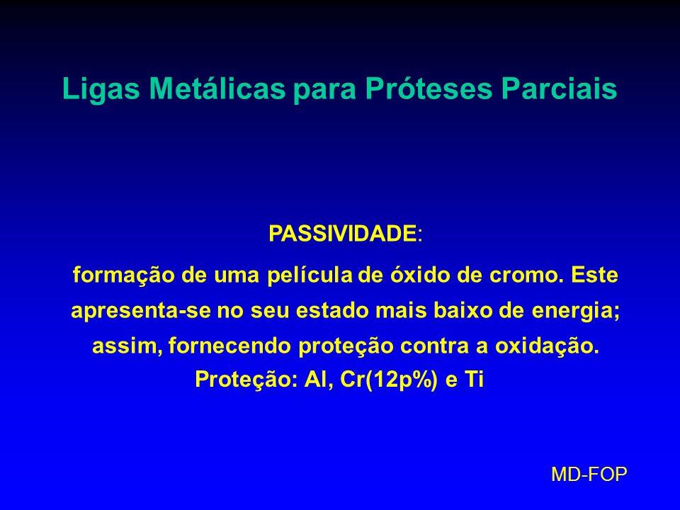MD-FOP Ligas Metálicas para Próteses Parciais PASSIVIDADE: formação de uma película de óxido de cromo. Este apresenta-se no seu estado mais baixo de e