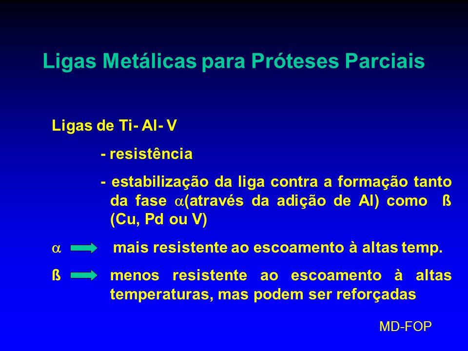 MD-FOP Ligas Metálicas para Próteses Parciais Ligas de Ti- Al- V - resistência - estabilização da liga contra a formação tanto da fase (através da adi