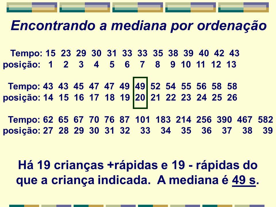 Tempo: 15 23 29 30 31 33 33 35 38 39 40 42 43 posição: 1 2 3 4 5 6 7 8 9 10 11 12 13 Tempo: 43 43 45 47 47 49 49 52 54 55 56 58 58 posição: 14 15 16 1