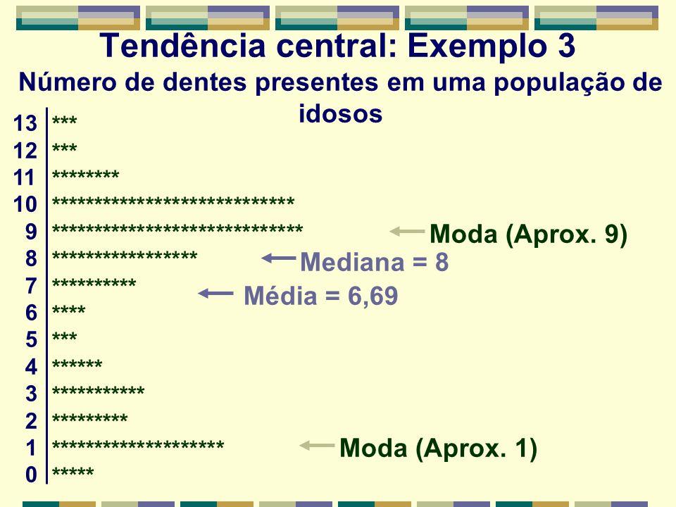 Tendência central: Exemplo 3 Número de dentes presentes em uma população de idosos 13 12 11 10 9 8 7 6 5 4 3 2 1 0 *** ******** **********************