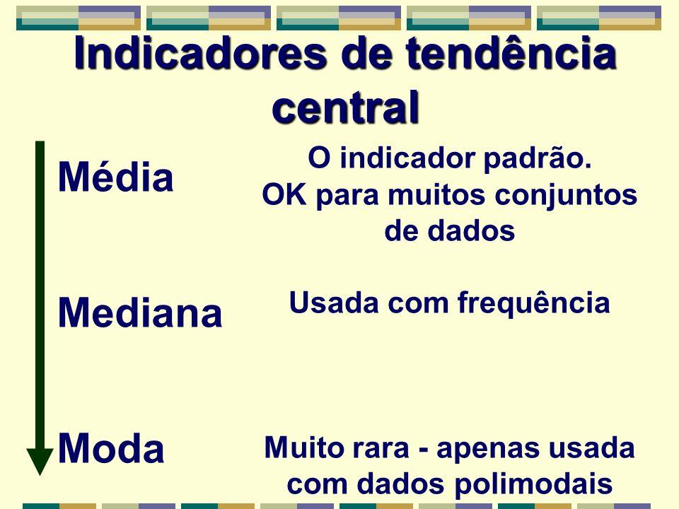 Indicadores de tendência central Média Mediana Moda O indicador padrão. OK para muitos conjuntos de dados Usada com frequência Muito rara - apenas usa